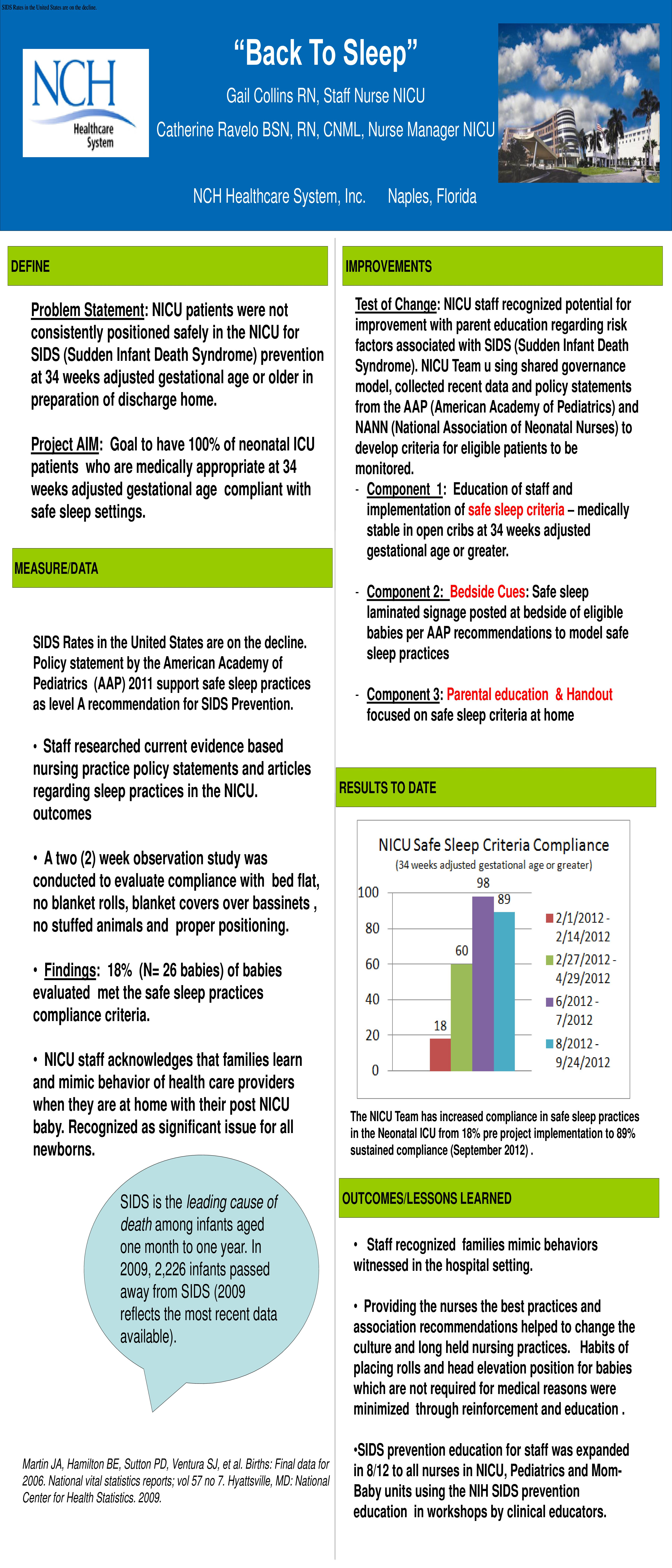 Institute for healthcare improvement offering view posterboard nicu ihi and franicne poster final 1betcityfo Gallery