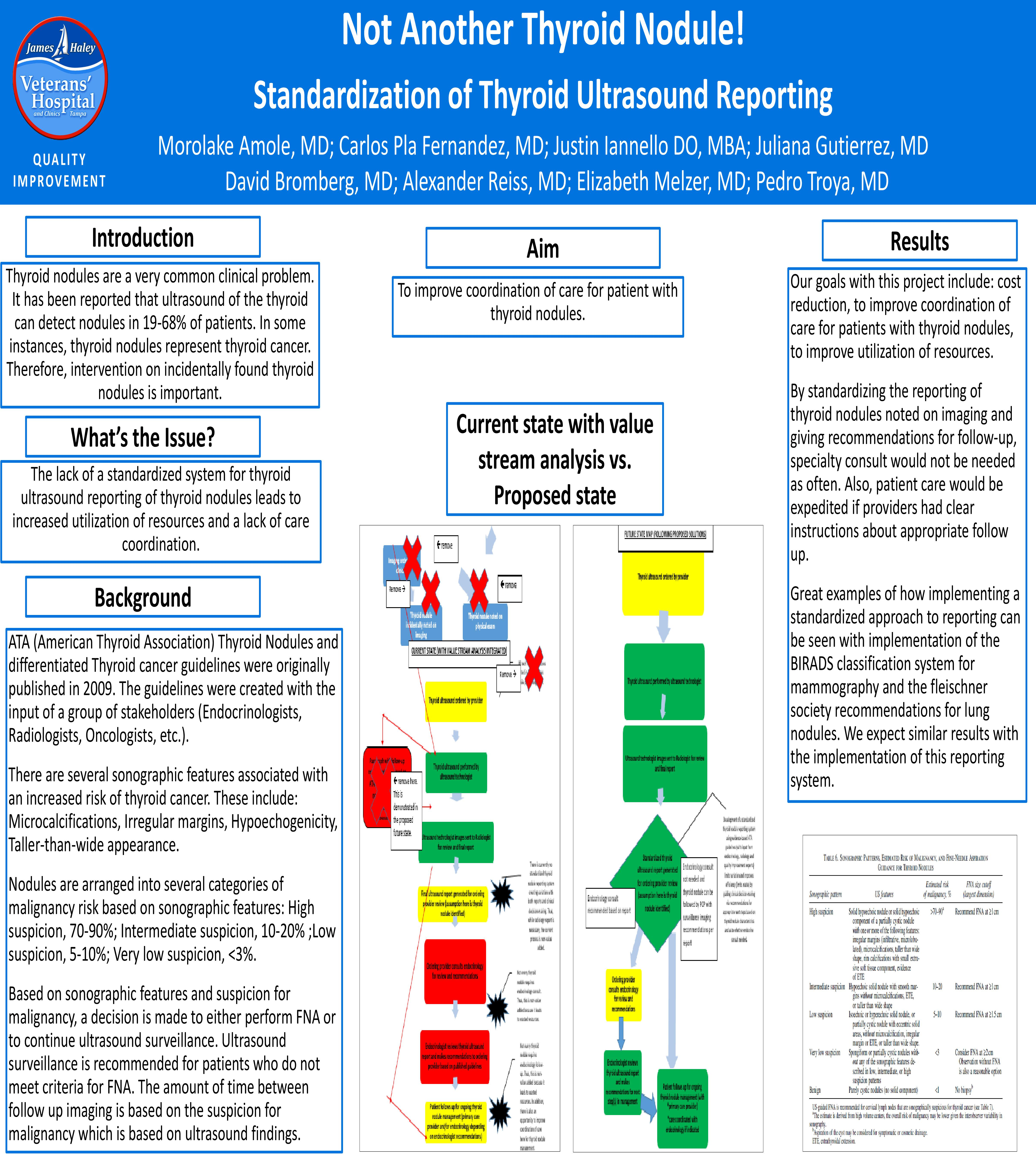 Thyroid Ultrasound Reporting PPT