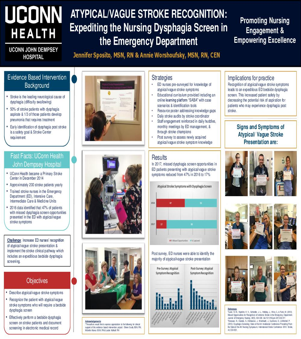 Dysphagia Poster Final