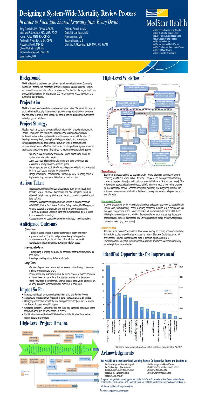 MedStar Mortality Review Poster for IHI Final