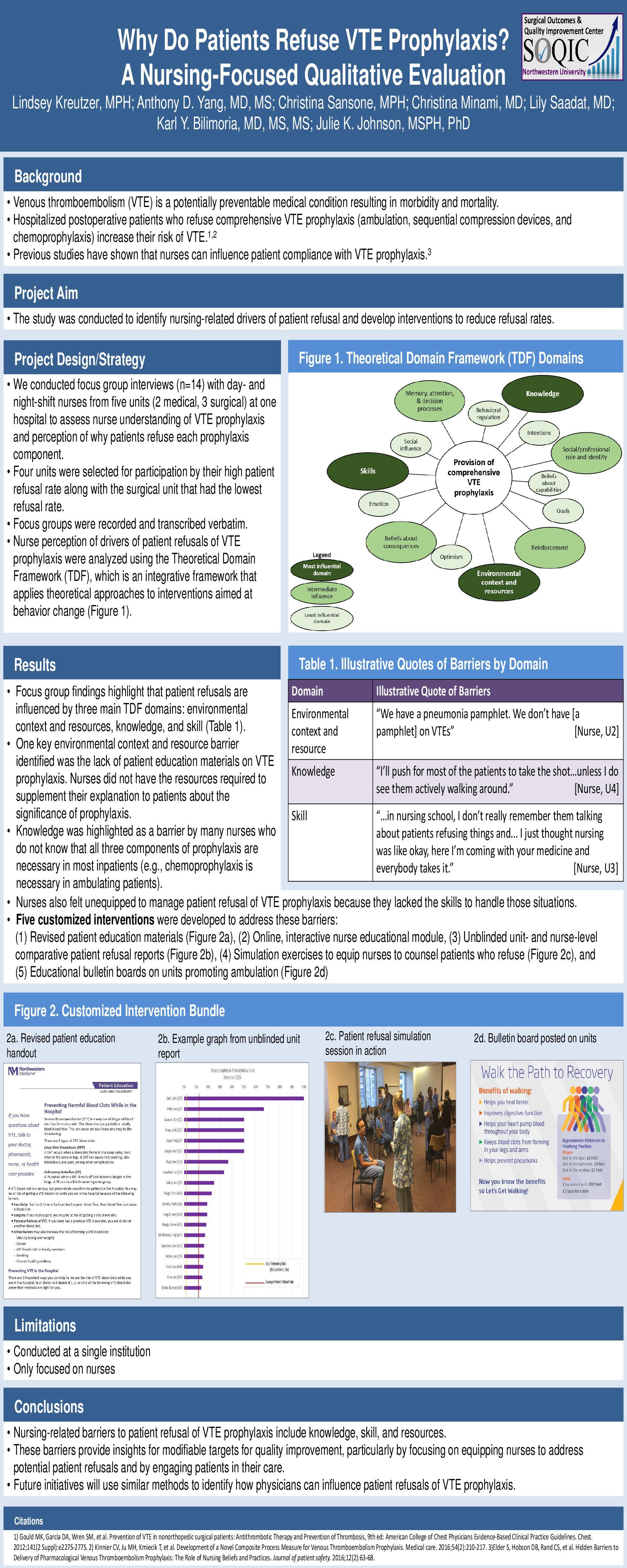 nurse focused qualitative study