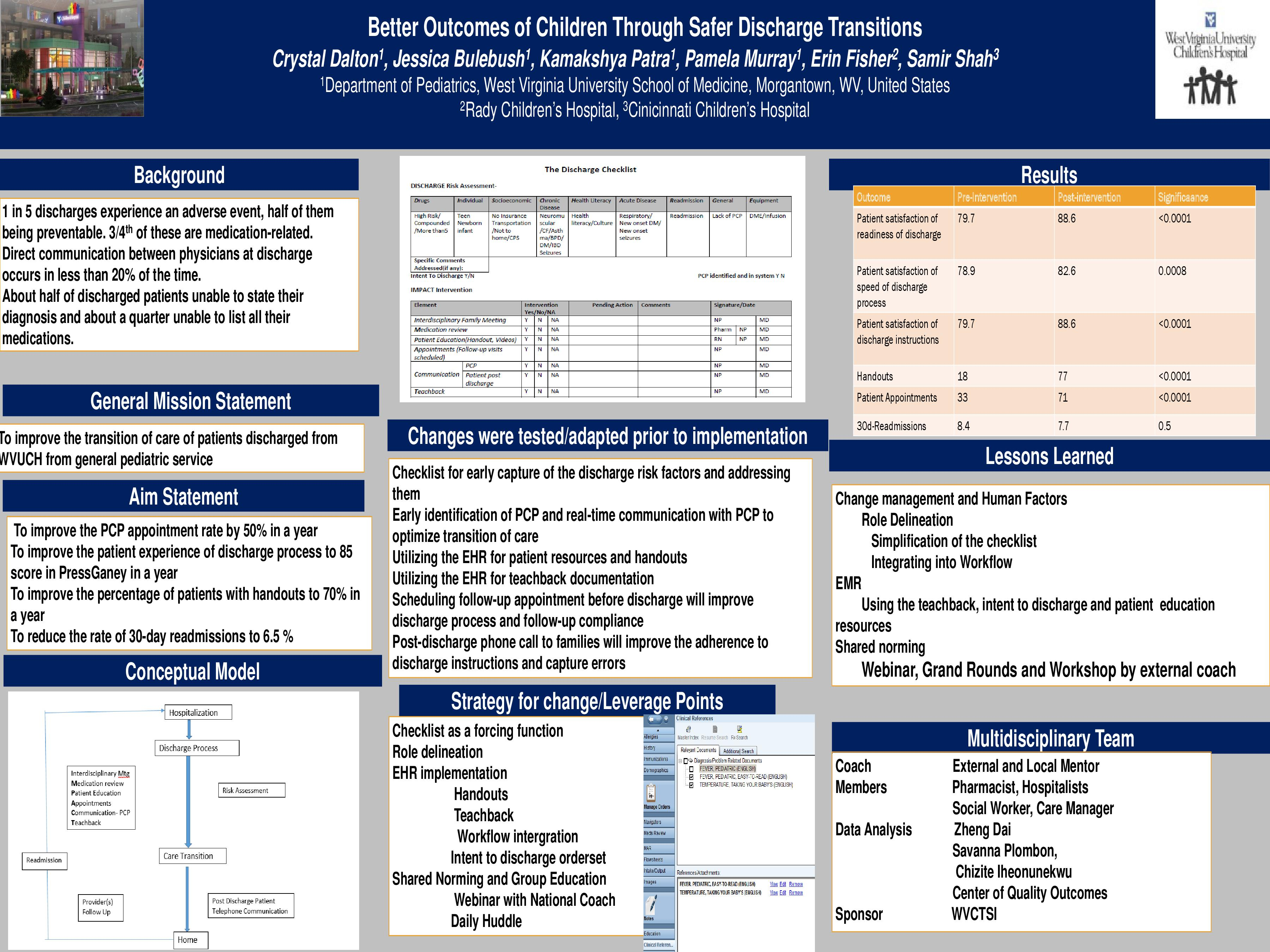 IHI Poster