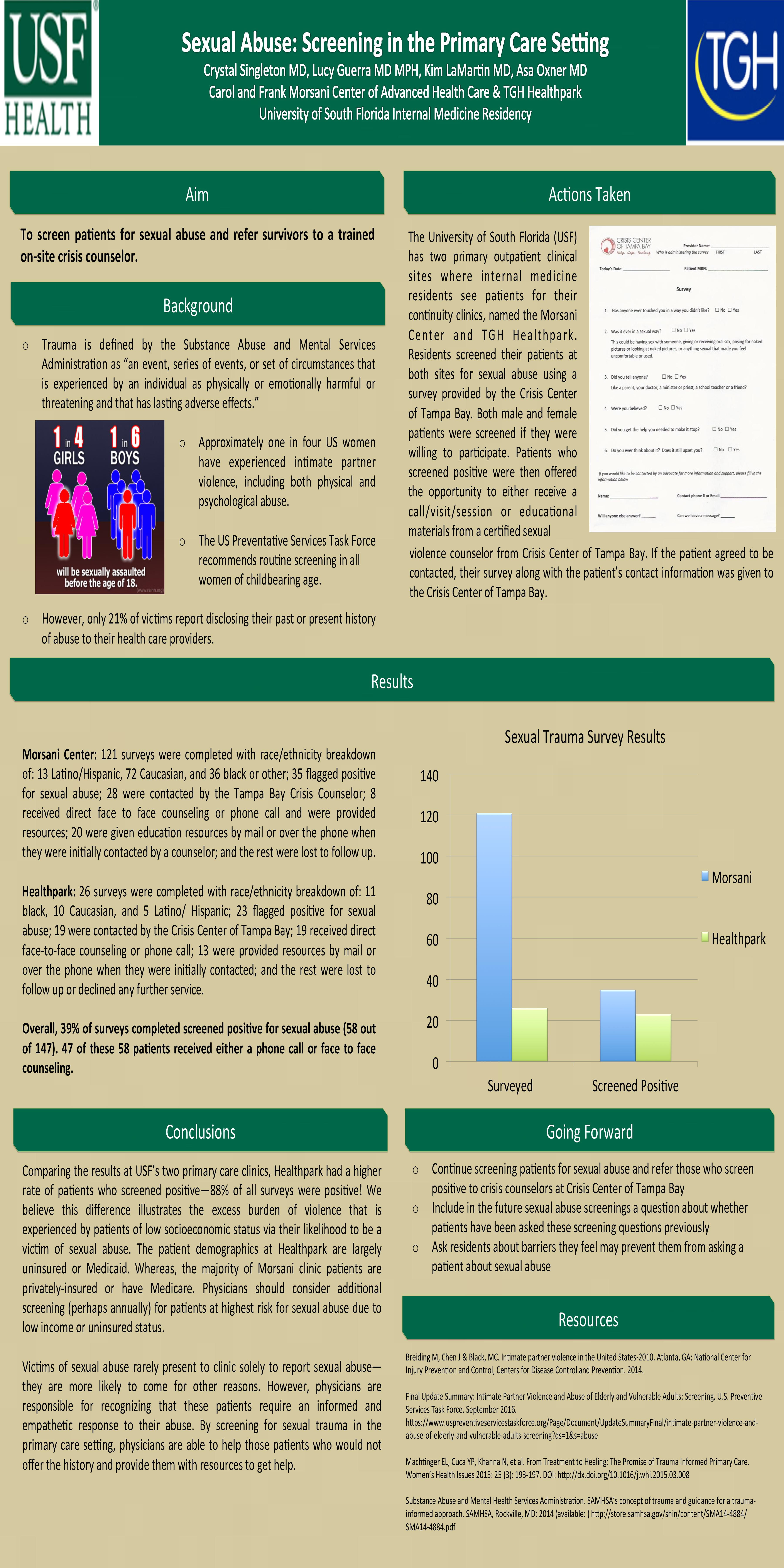 Sexual Abuse QI poster final