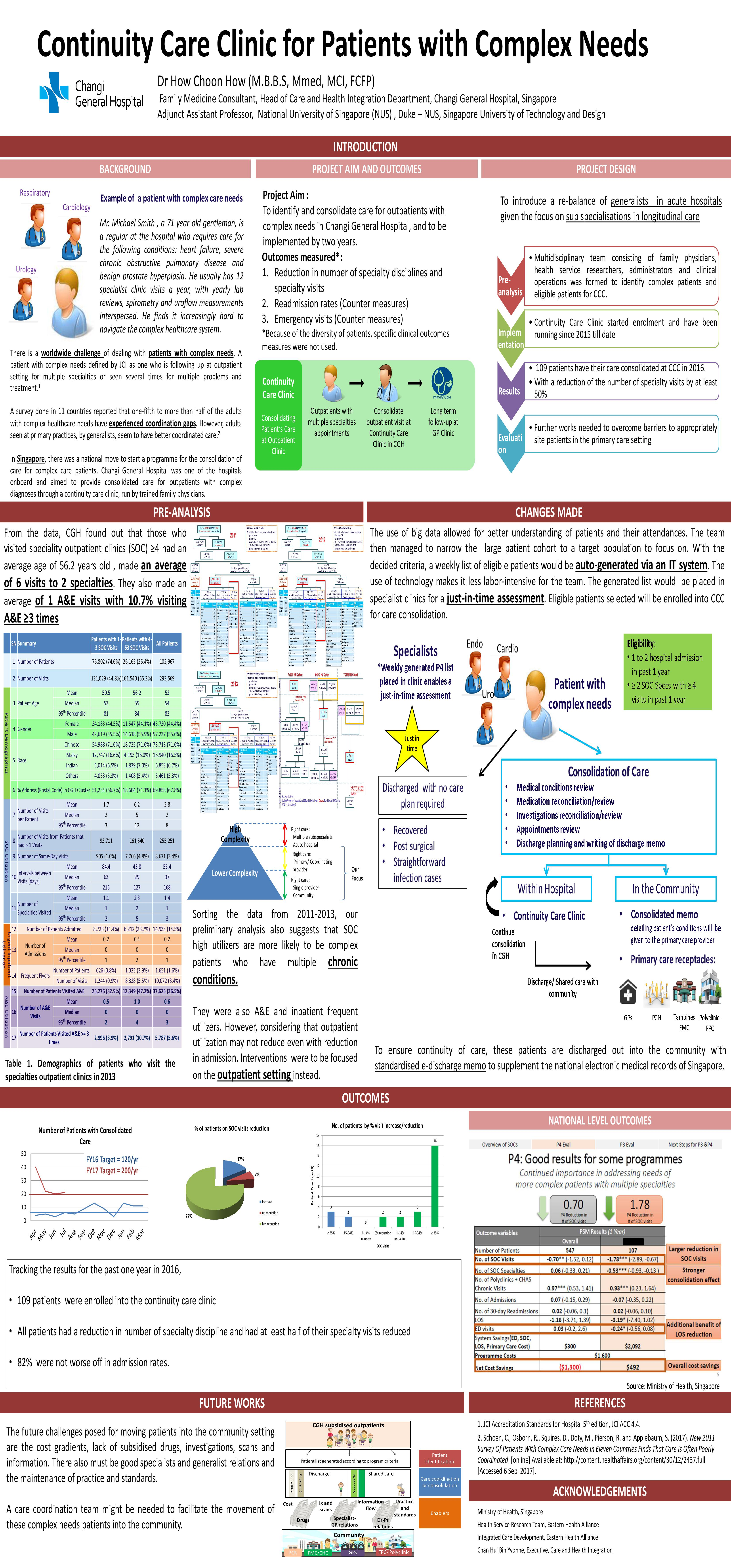 IHI Poster submission
