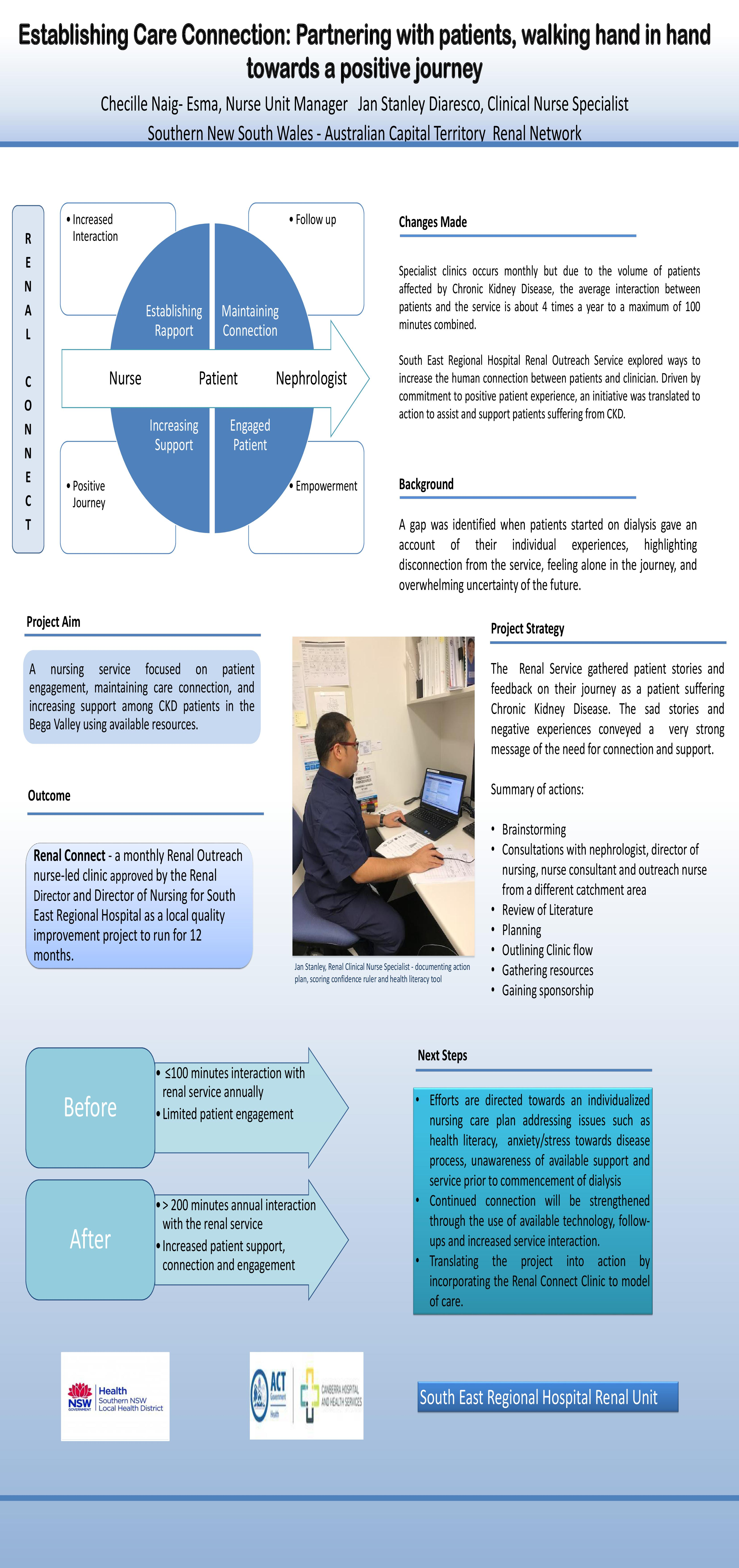 Renal Connect Poster