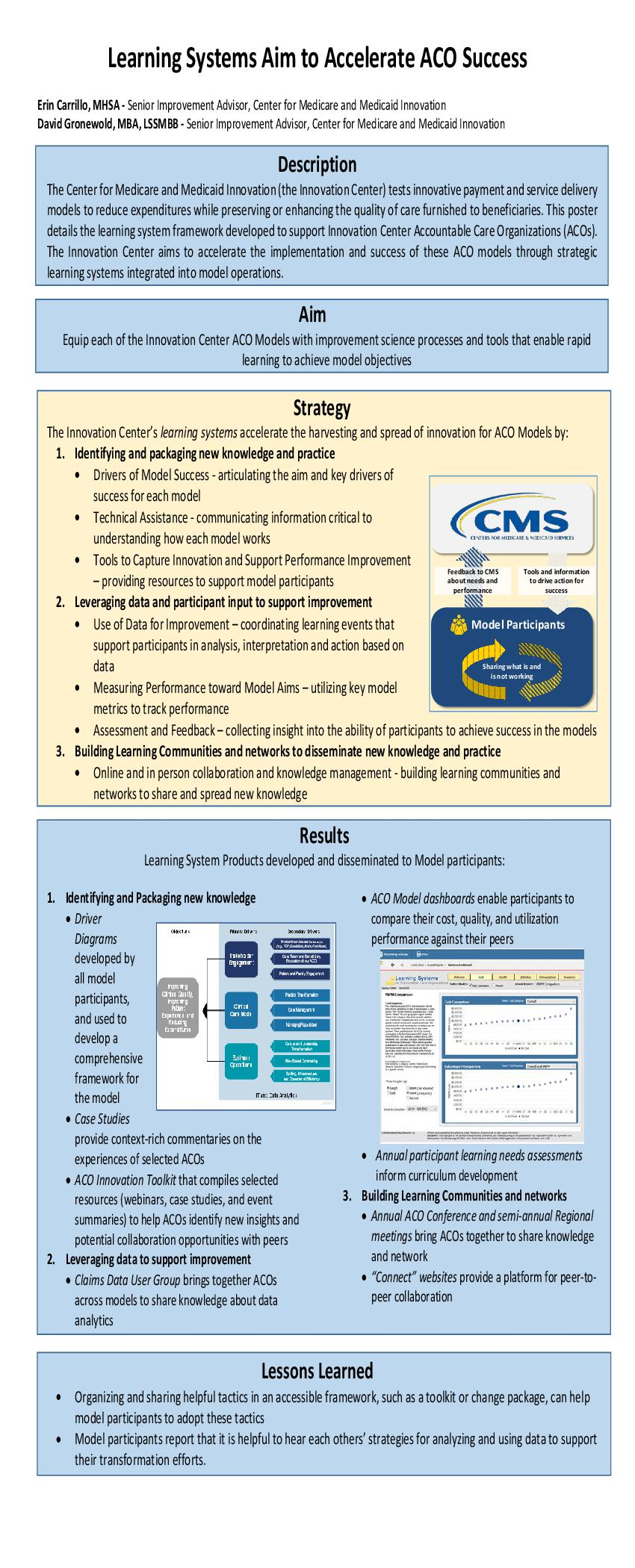 Erin Carrillo IHI Poster Submission