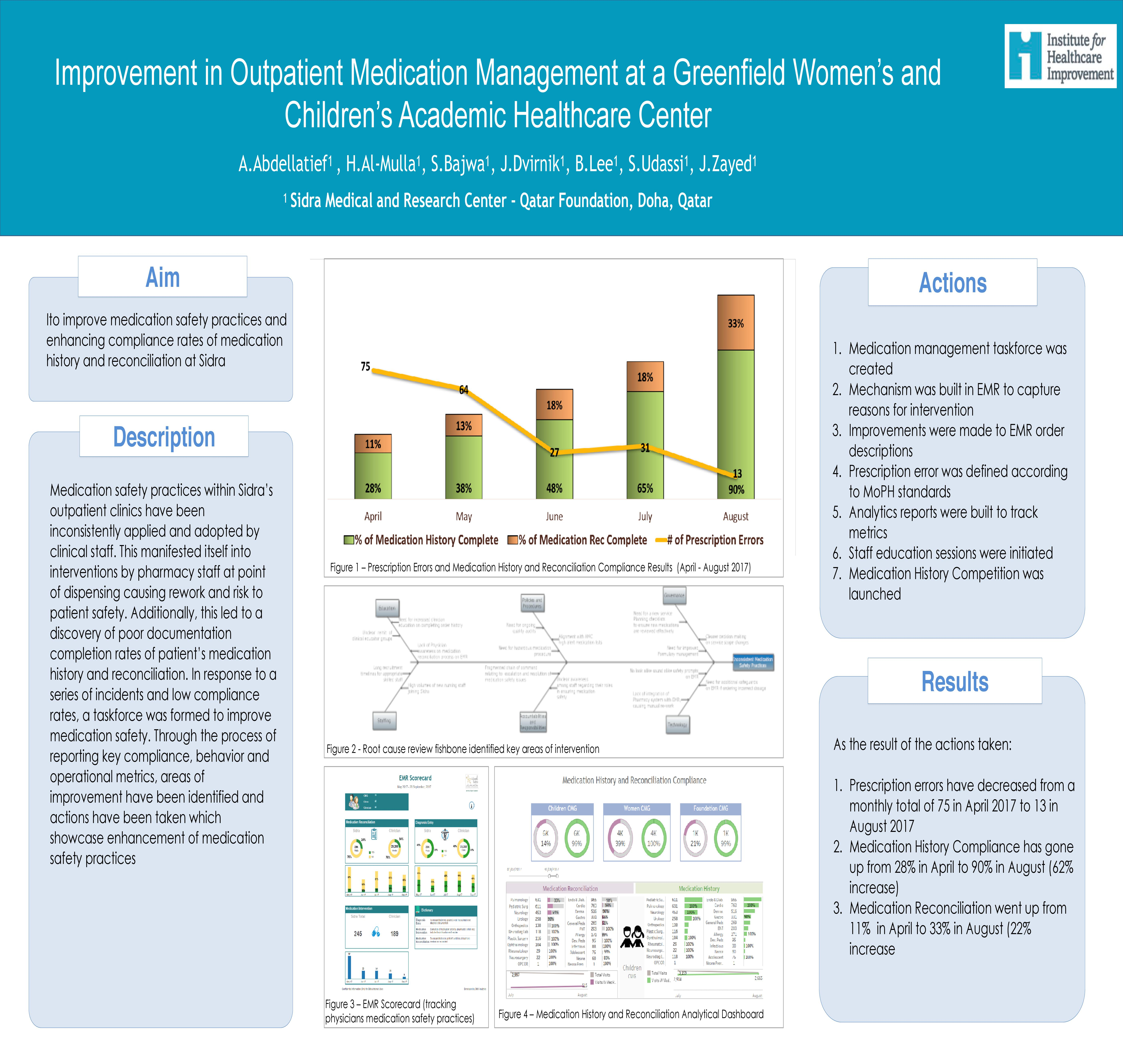 IHI Conference Poster