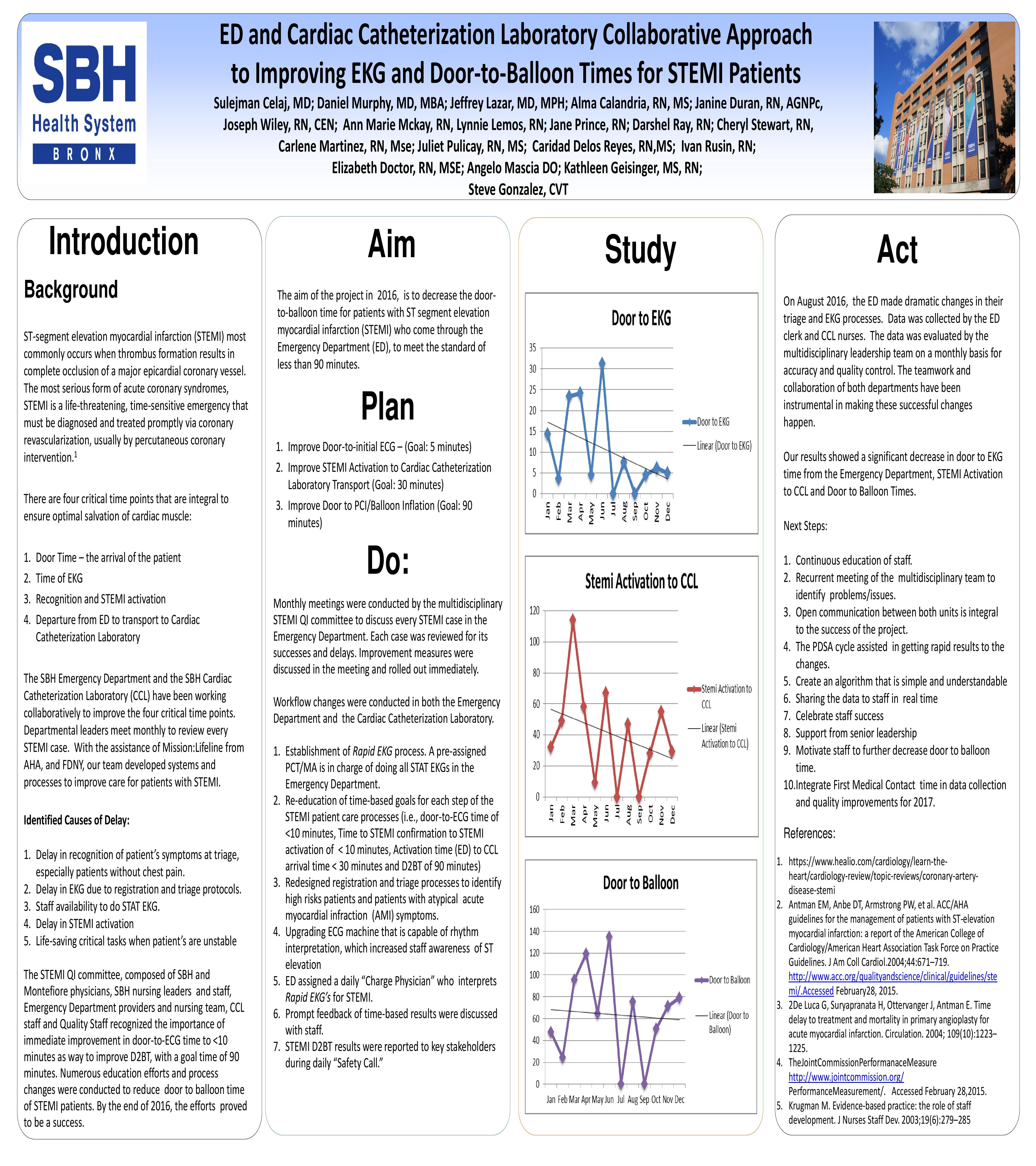 SBH STEMI Poster