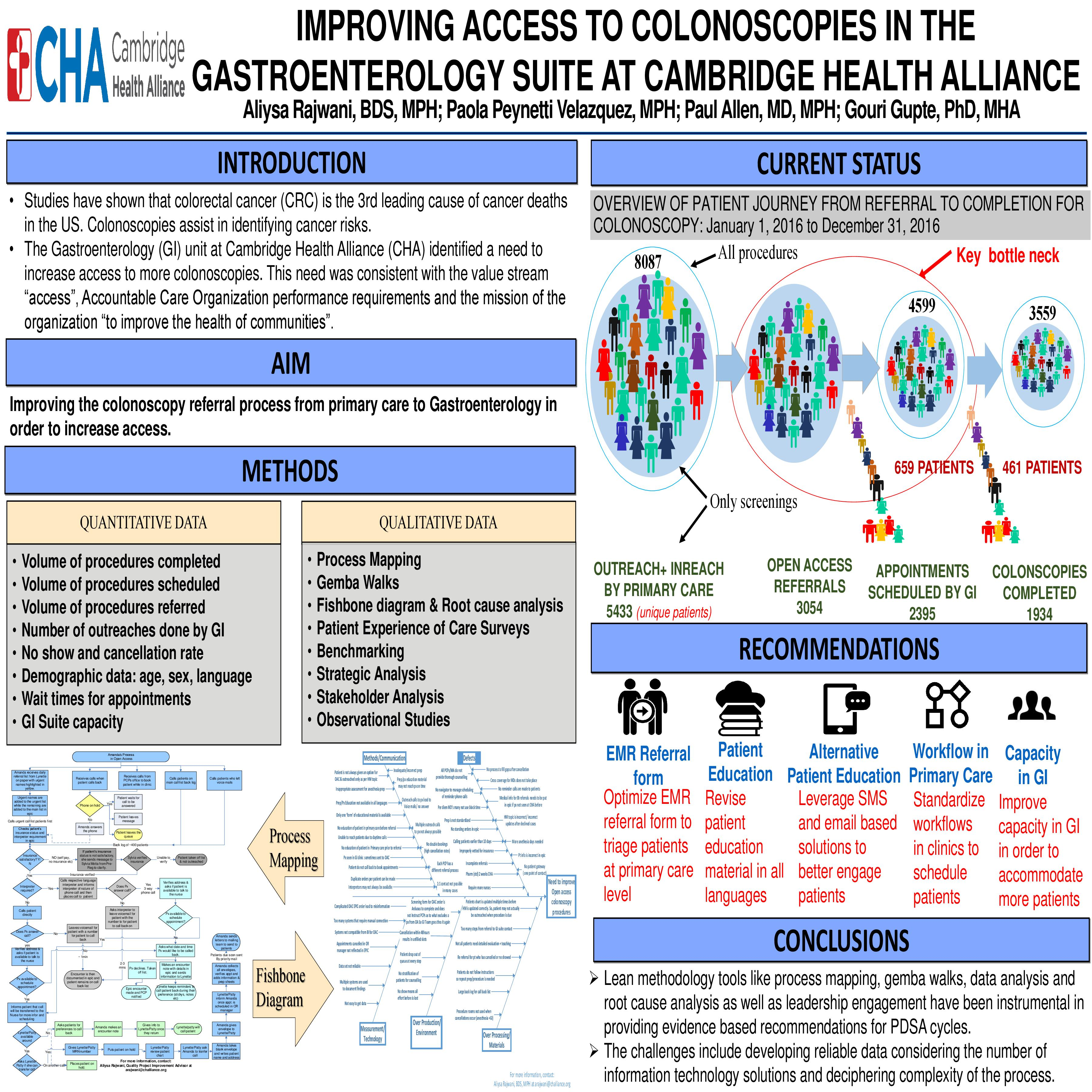 CHA posterboard for IHI