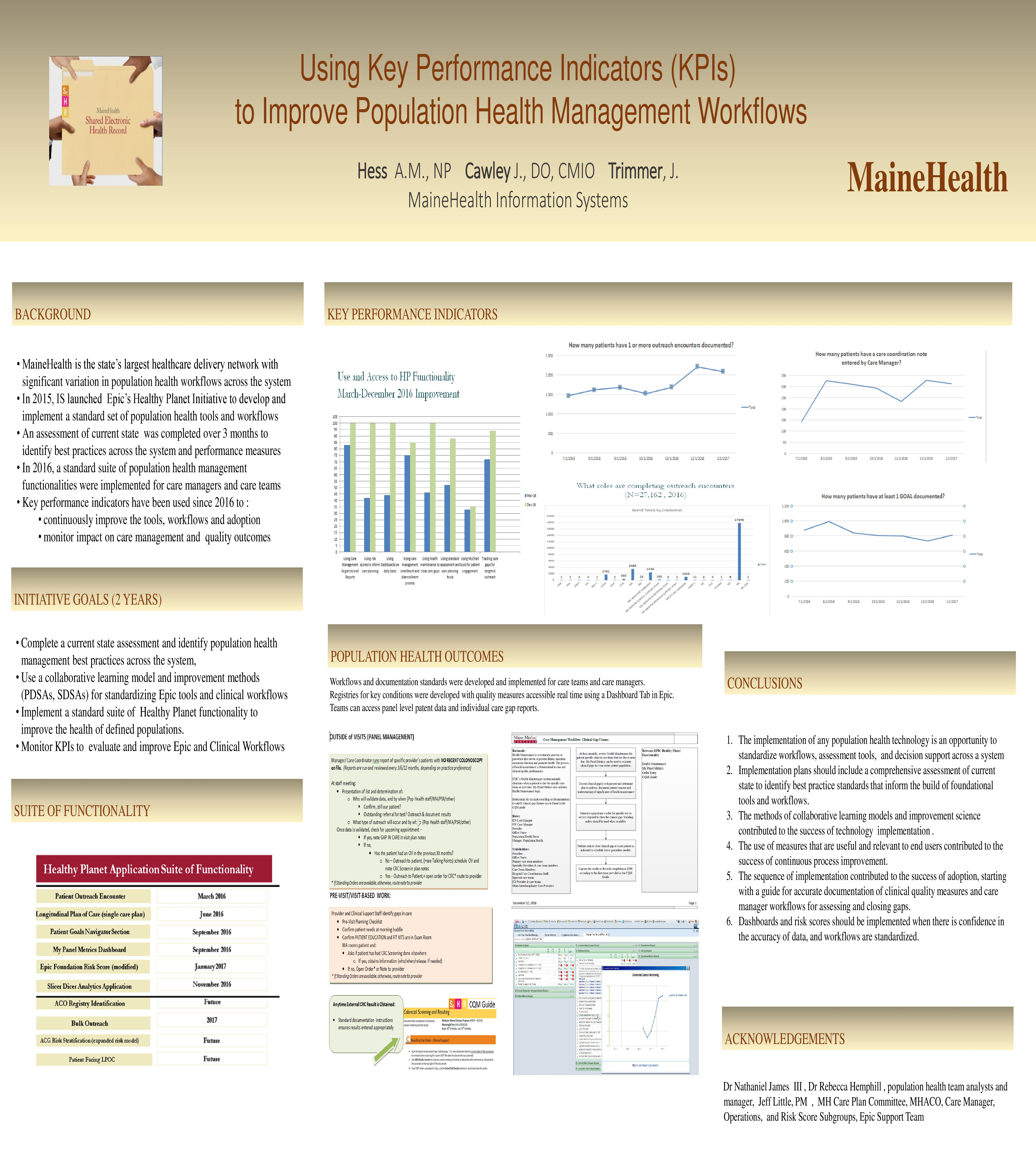 IHI MaineHealth POSTER HP KPIDec 2017 FINAL HessCa