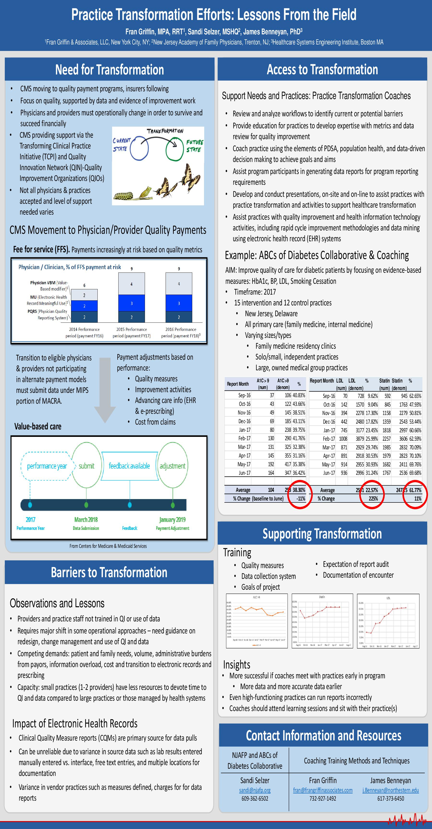 IHI Practice Transformation Poster