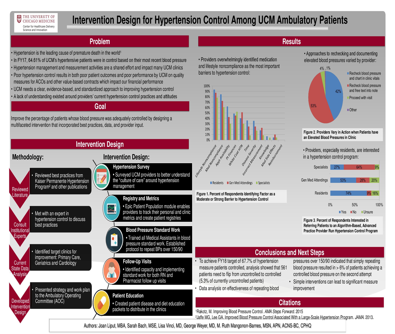 Hypertension Intervention Design 09292017