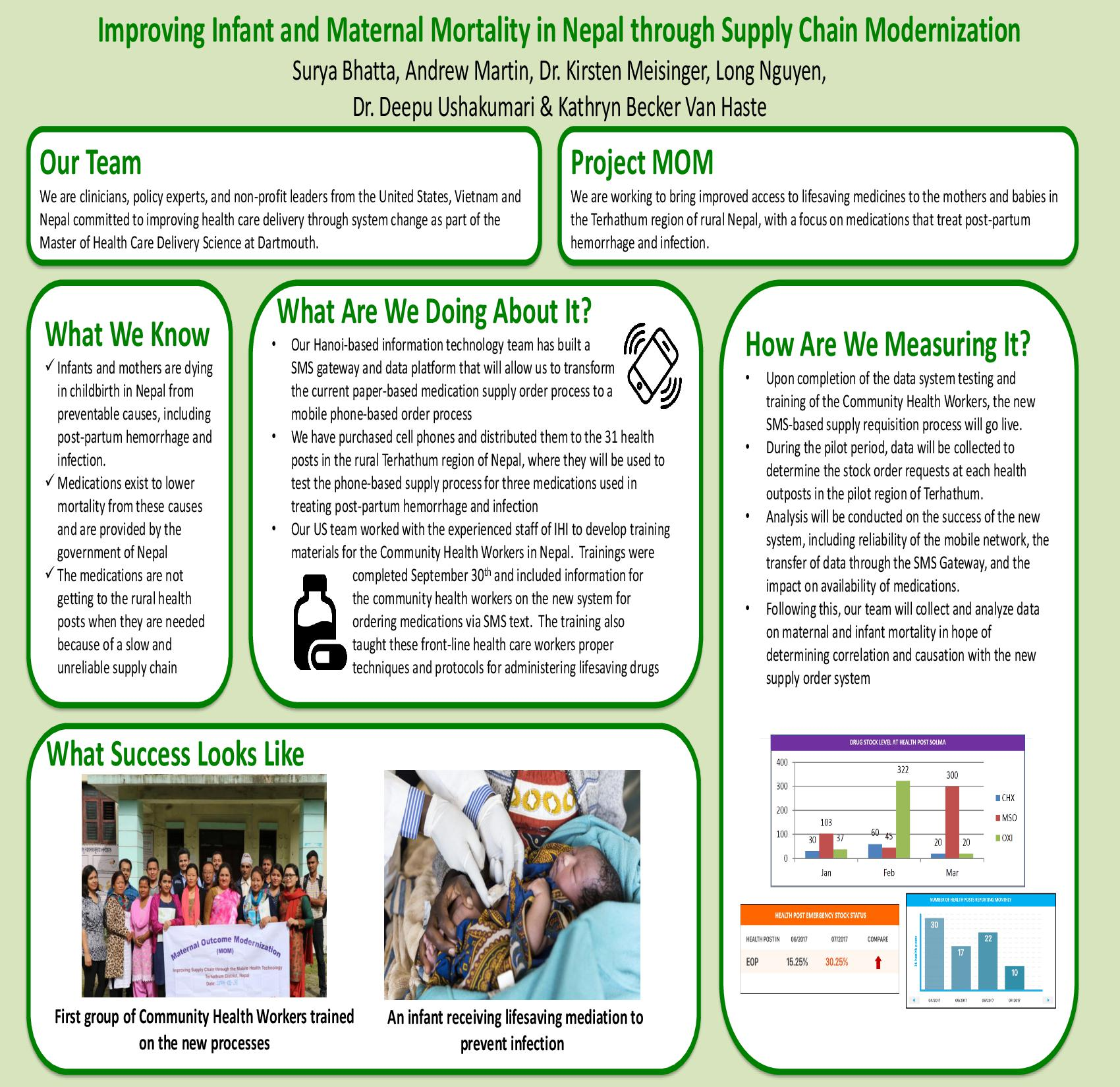 IHI Poster Project MOM final