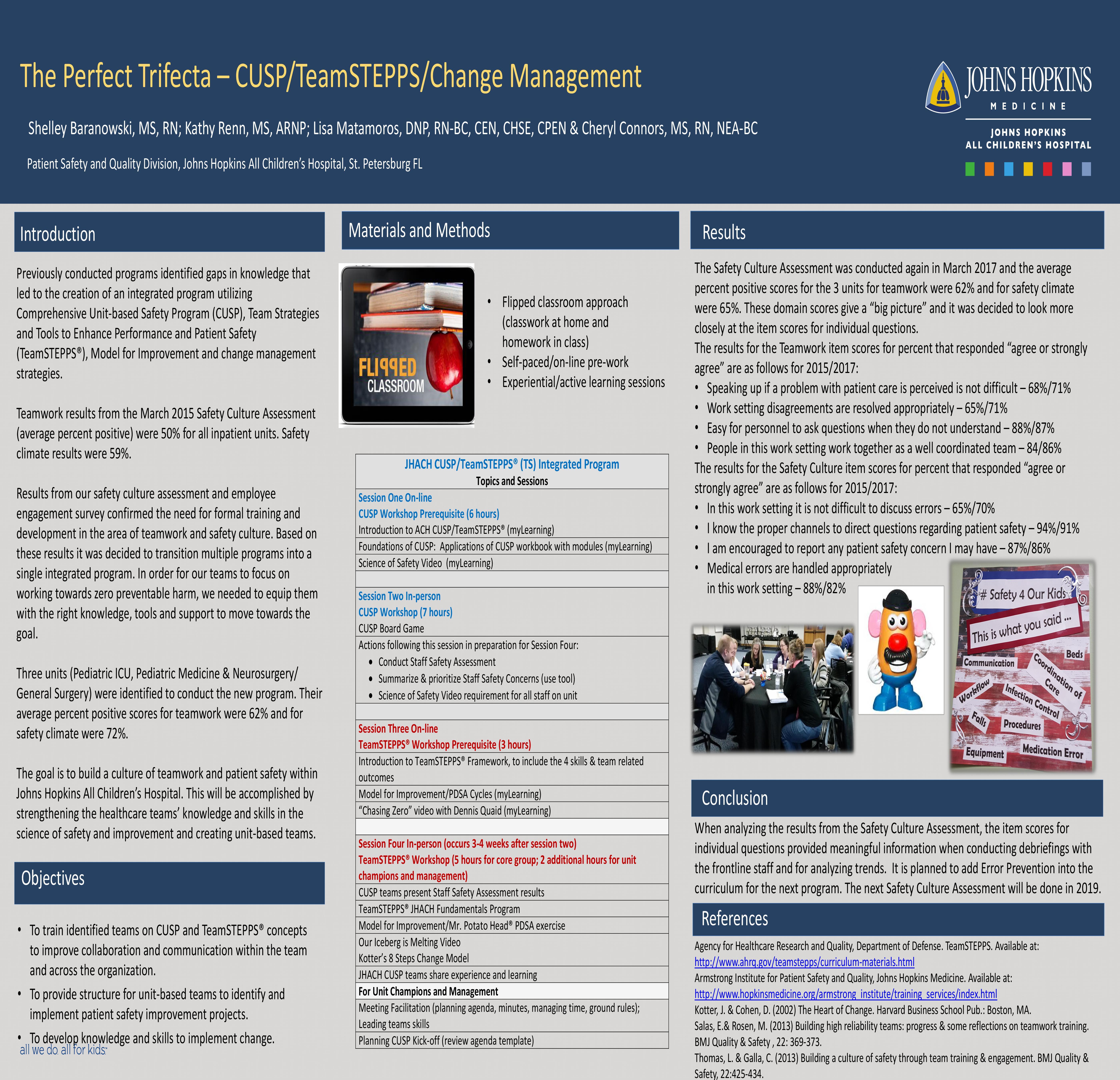 CUSP TS CM Integrated Program FINAL Poster