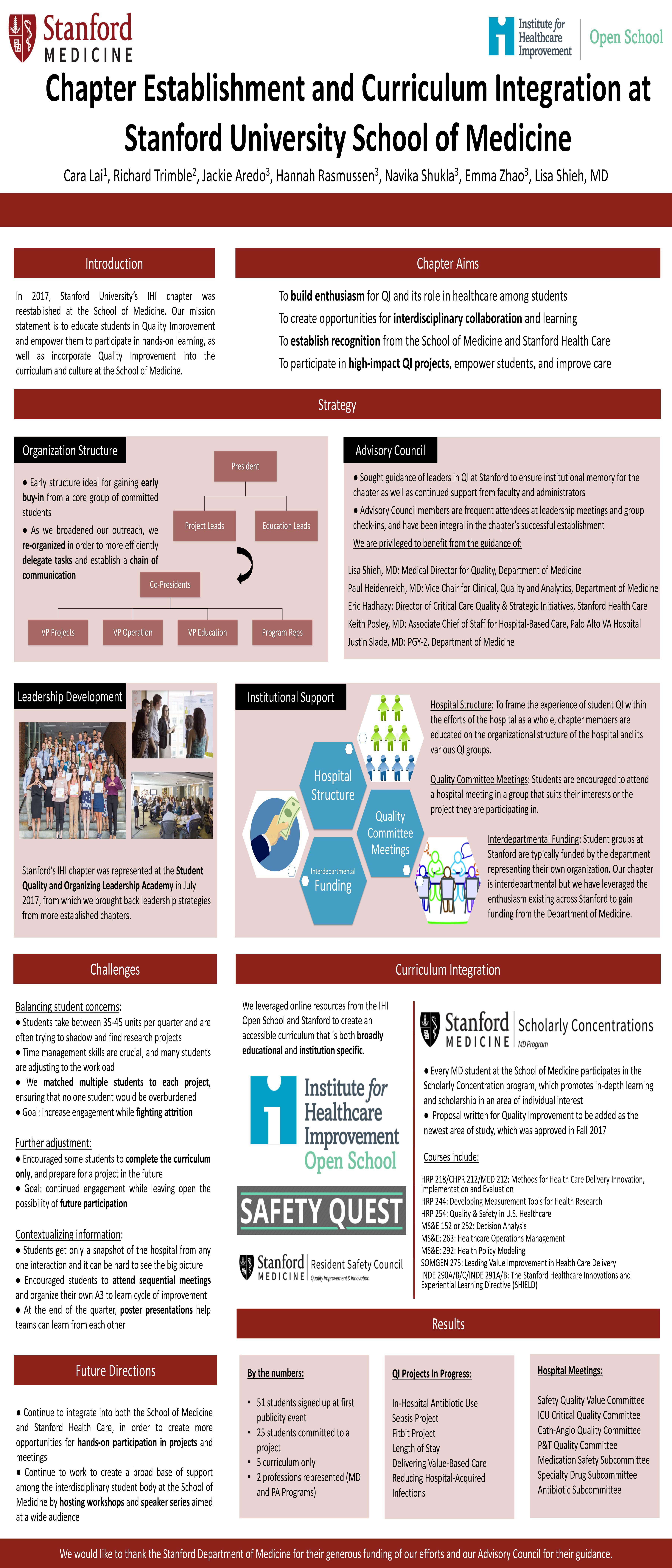 SMS IHI Natl Forum Poster 2017
