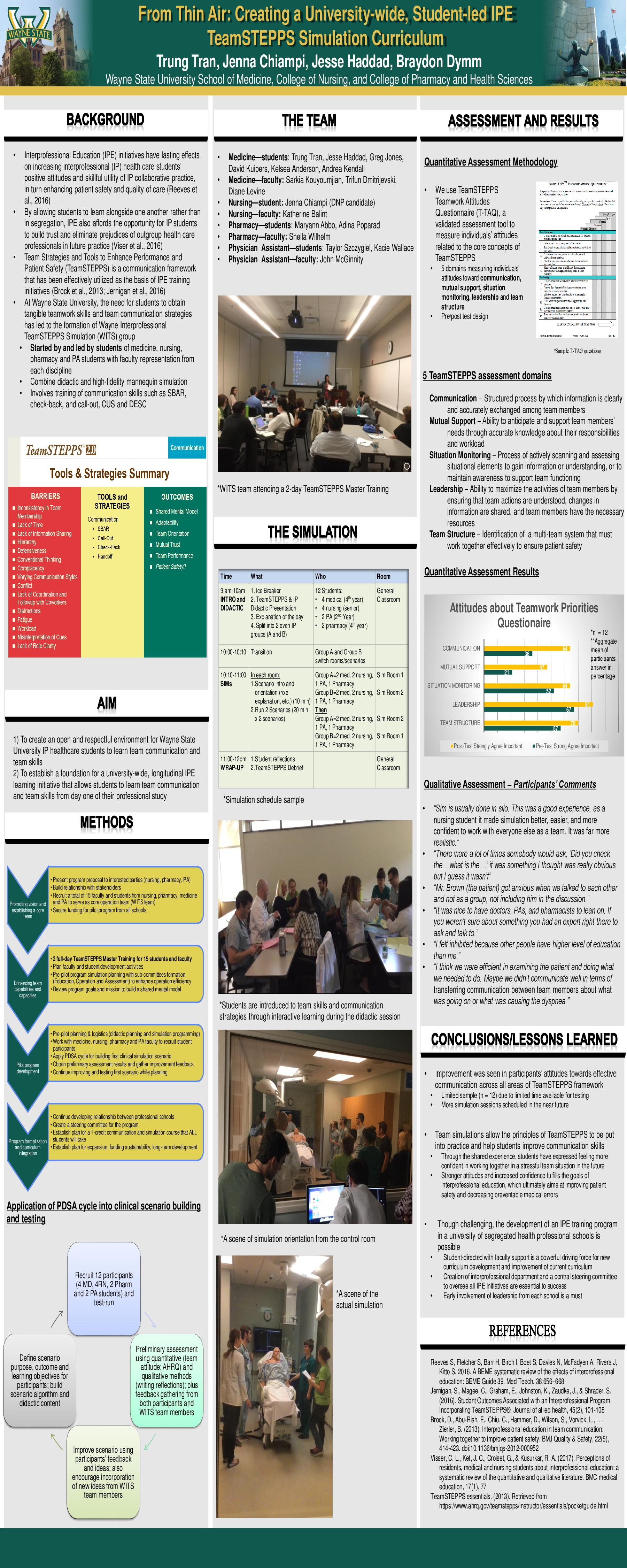 WITS Poster Presentation IHI 2017 Final