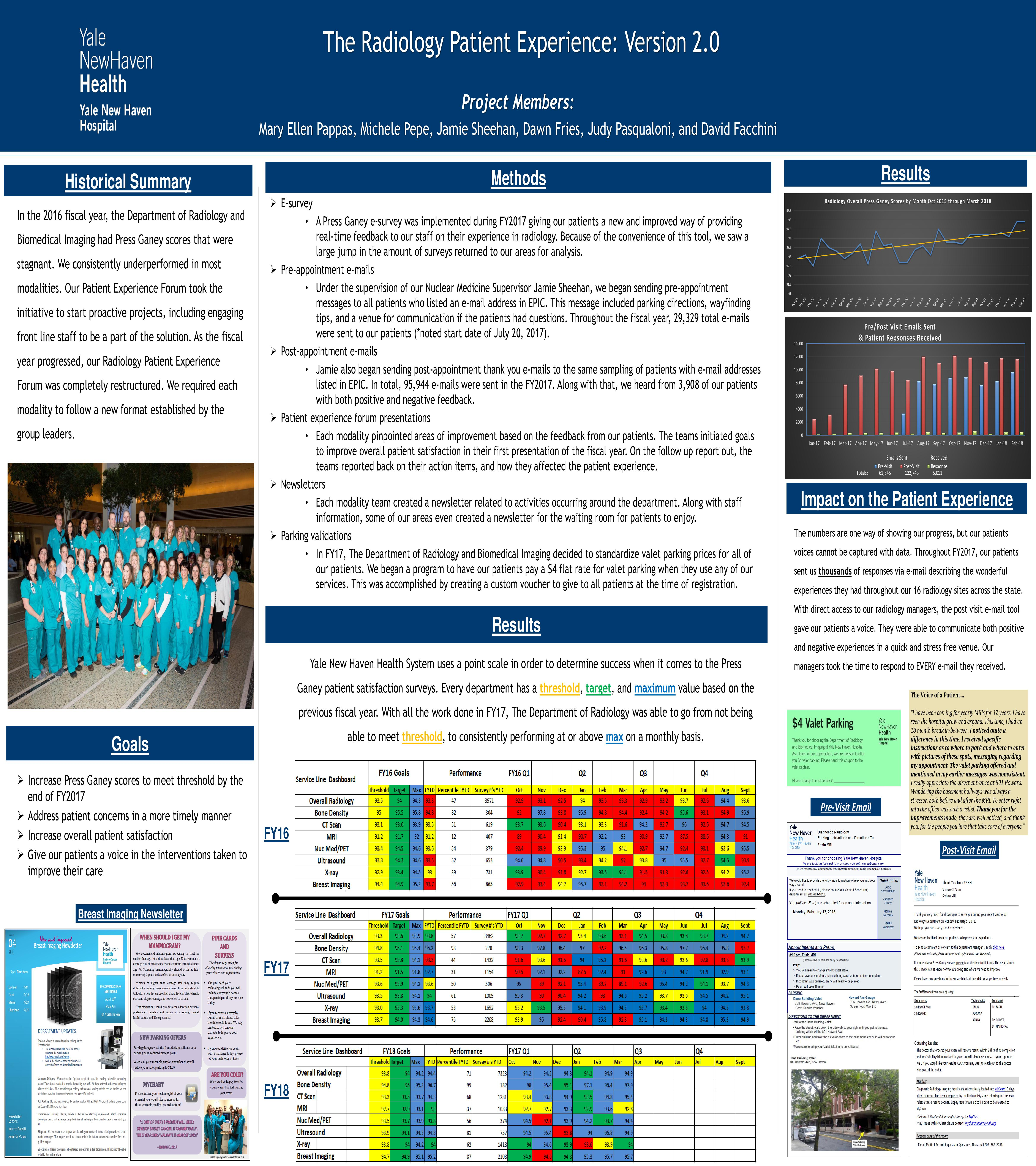 2018 Radiology Patient Experience Poster