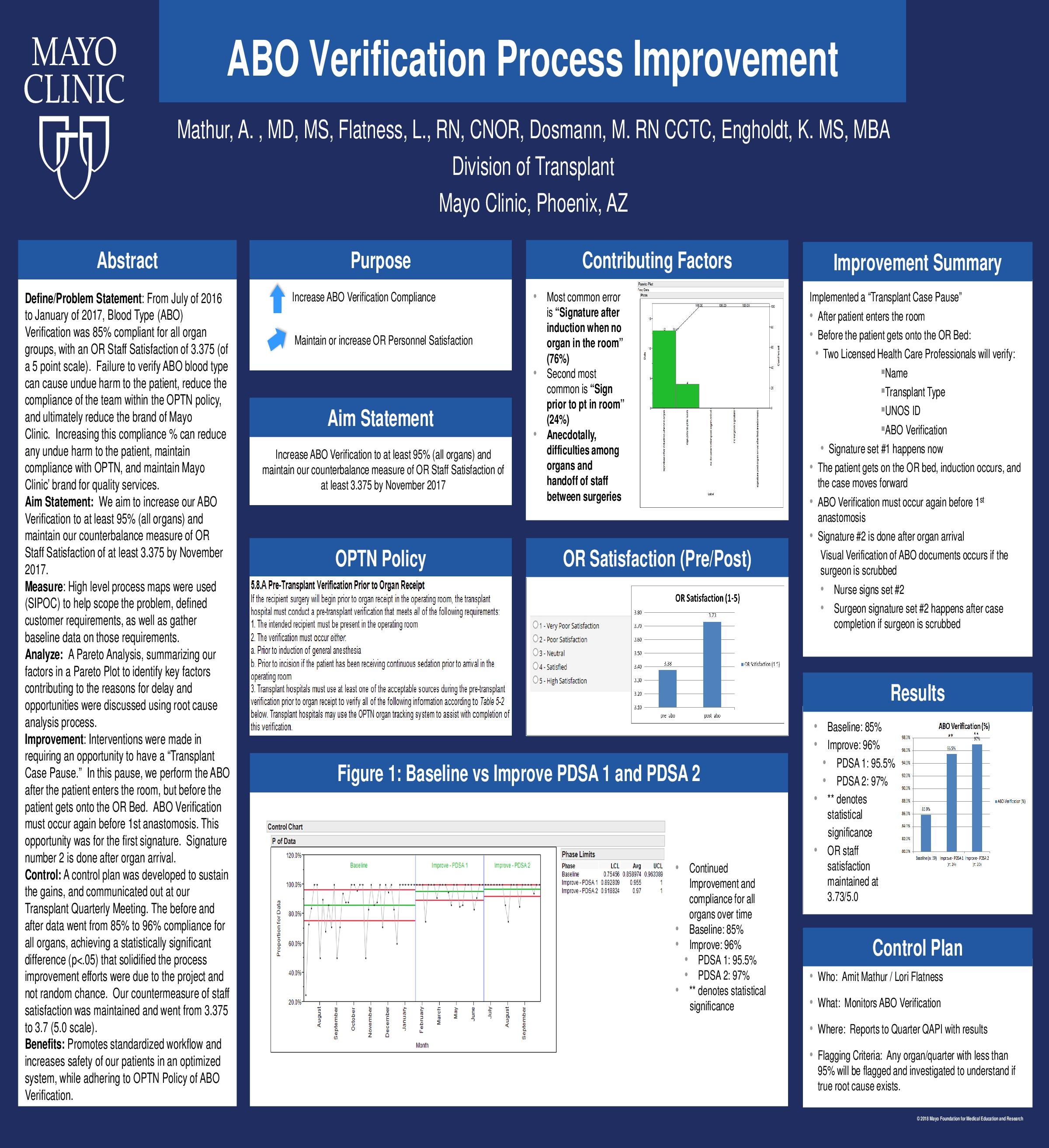 Poster ABO Verification Project