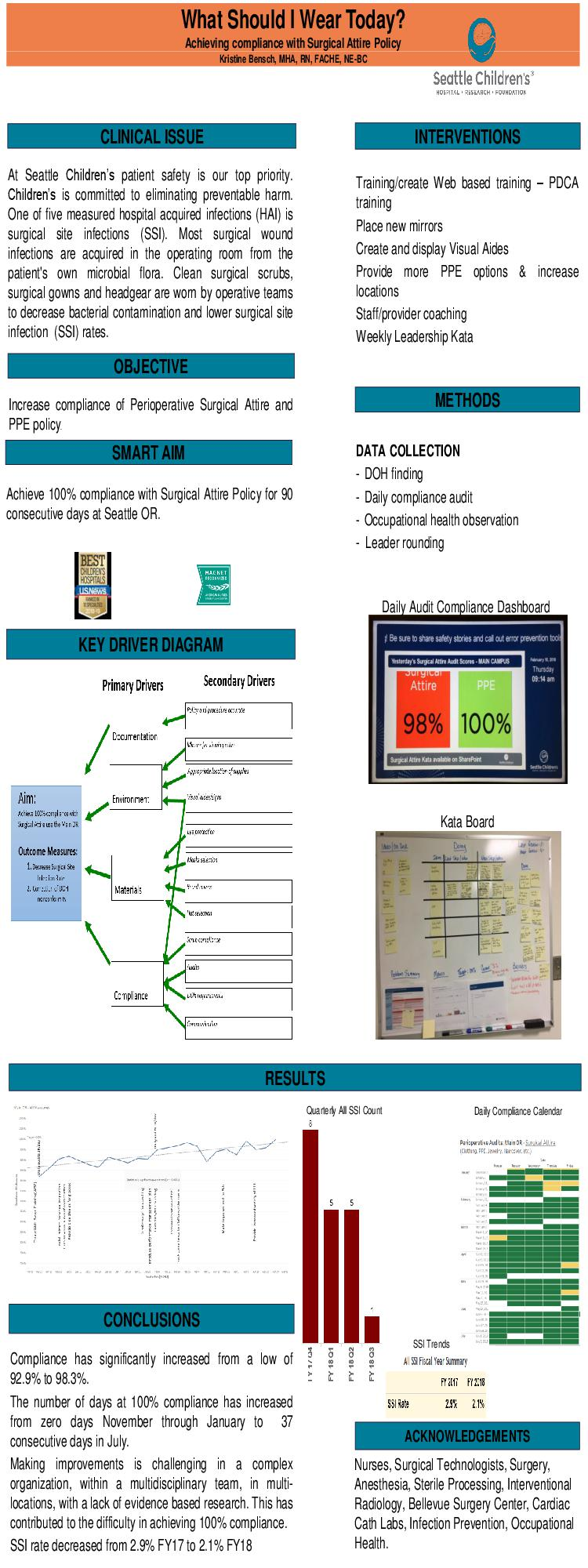 IHI Surgical Attire Poster