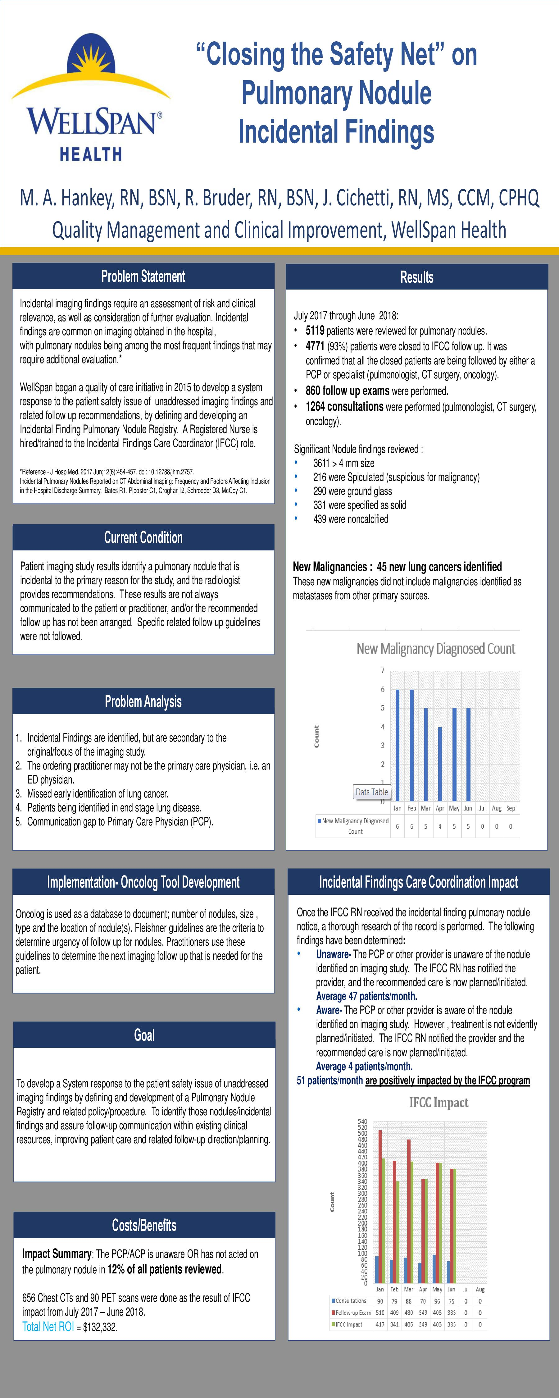 IHI Incidental Findings Poster 2018
