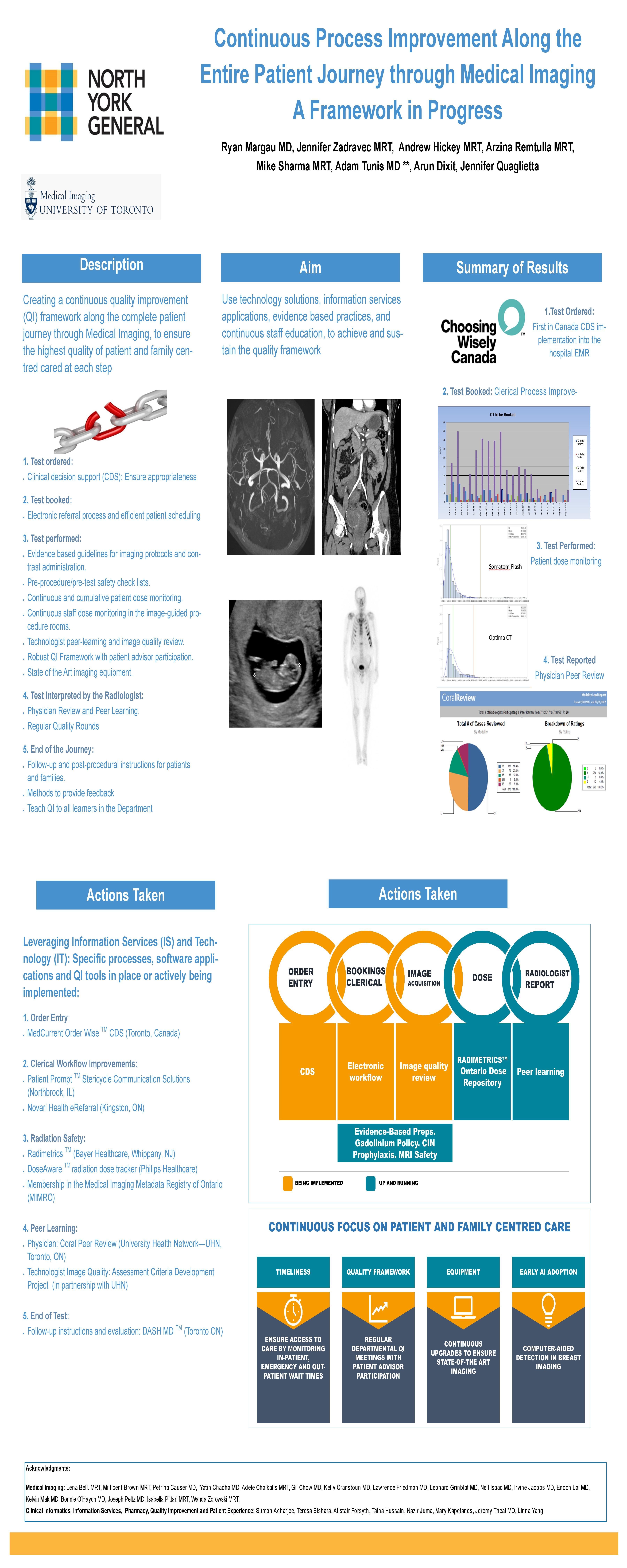 IHI Poster Final