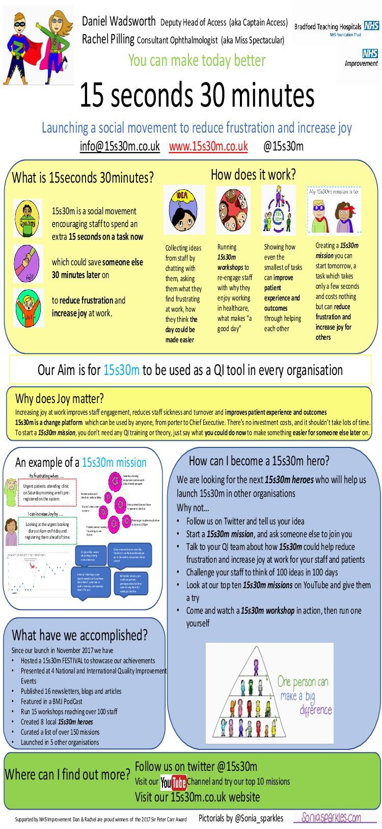 poster ihi orlando v3   pilling wadsworth
