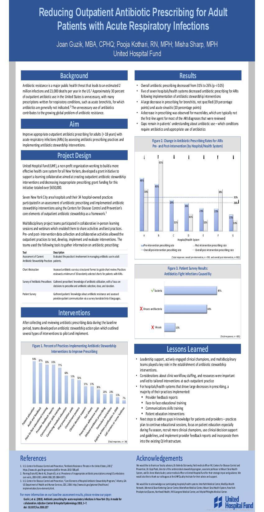 IHI PosterUHF Outpatient Antibiotic Stewardship IH