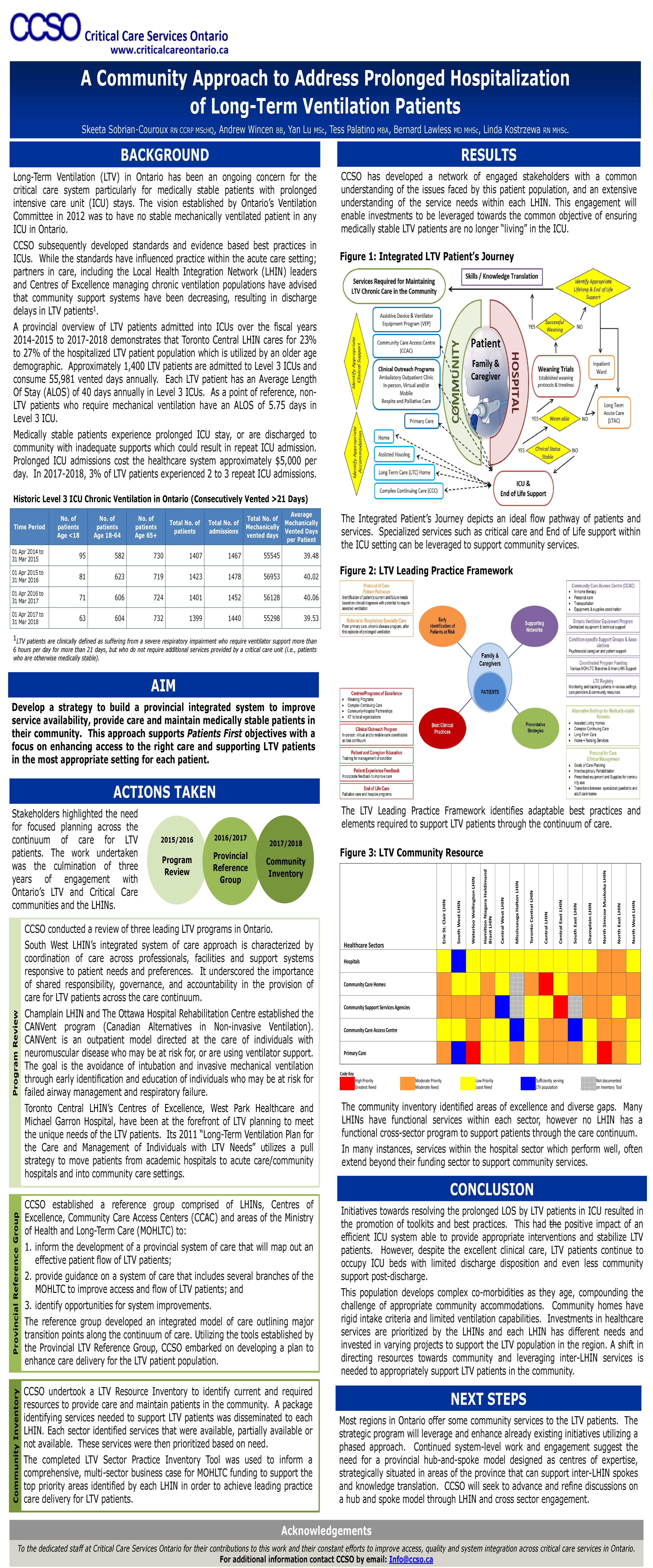 IHI LTV Poster 2018 FINAL