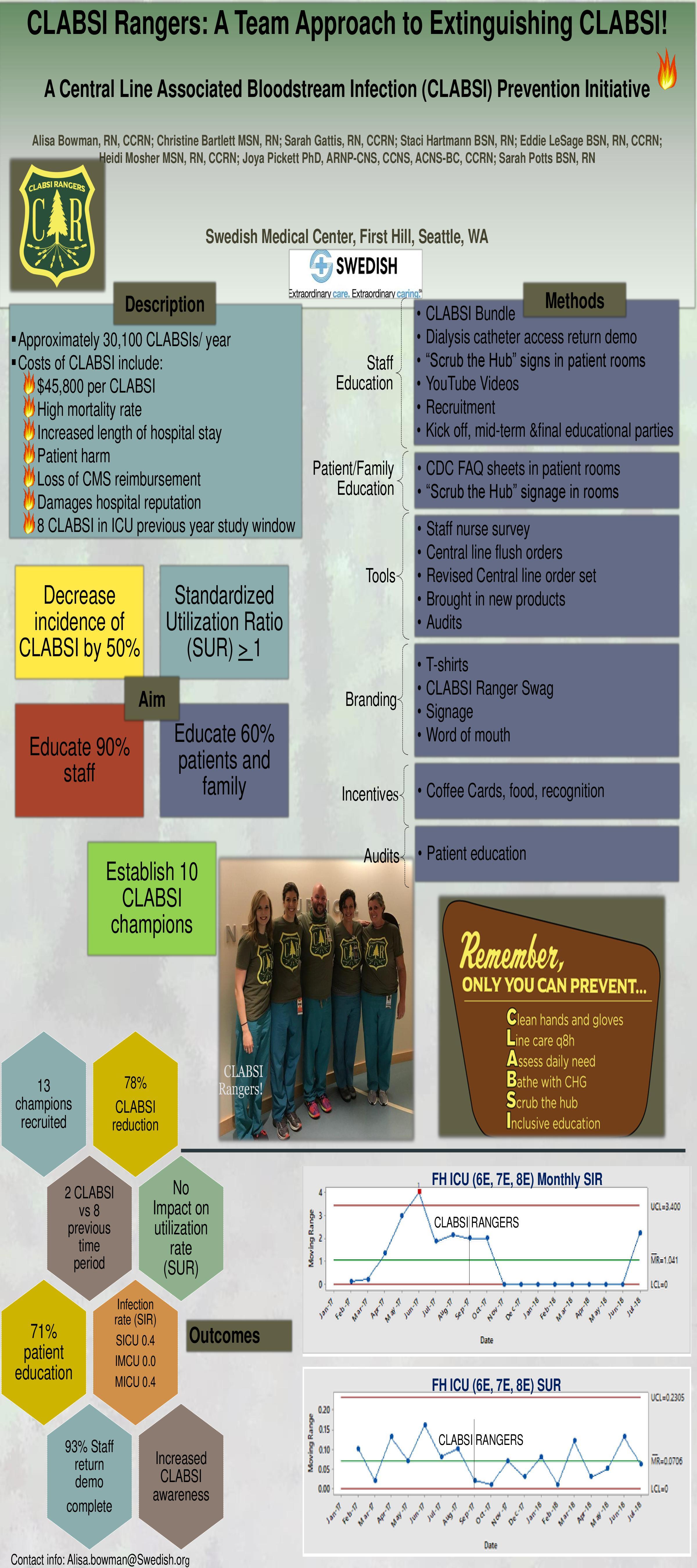 CLABSI Rangers Poster for IHI v3 PDF