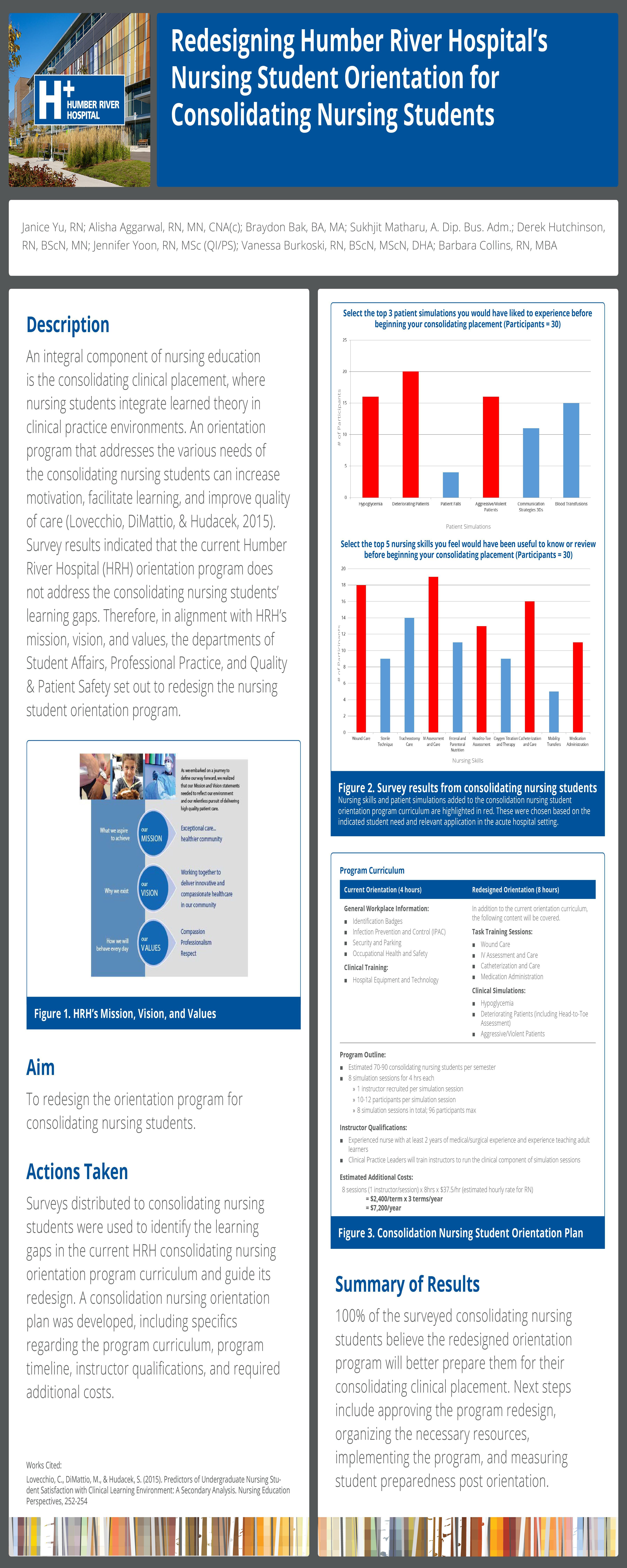 Redesigning Nursing Student Orientation