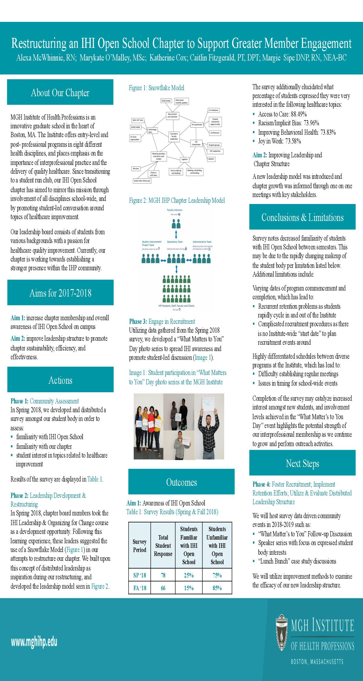 MGH IHP IHI National Conference Poster Submission